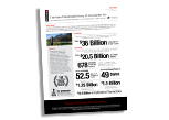 Download the most recent The Inland Real Estate Group of Companies, Inc. Fact Sheet